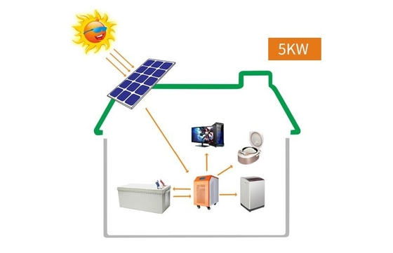 China Solar system battery, Solar battery storage System,Off Grid Energy Solution, 7KWH Battery, 3000W Inverter factory