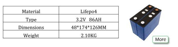 LiFePO4 Cells Prismatic 10Ah-271Ah For Solar Energy Electric Car Marine Yachts