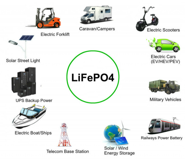 36v lifepo4 battery 10Ah up to 1000Ah for electric motorcycle Scooters Fishing Boat AGV Ebike
